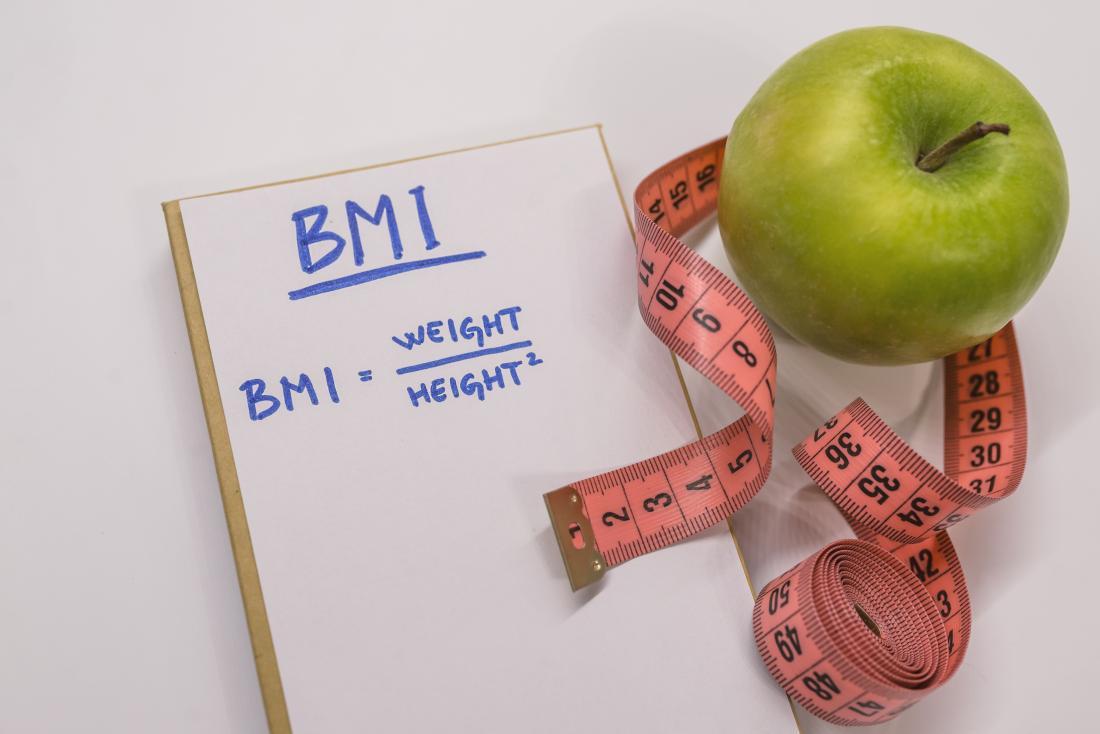 Regulacija tjelesne težine